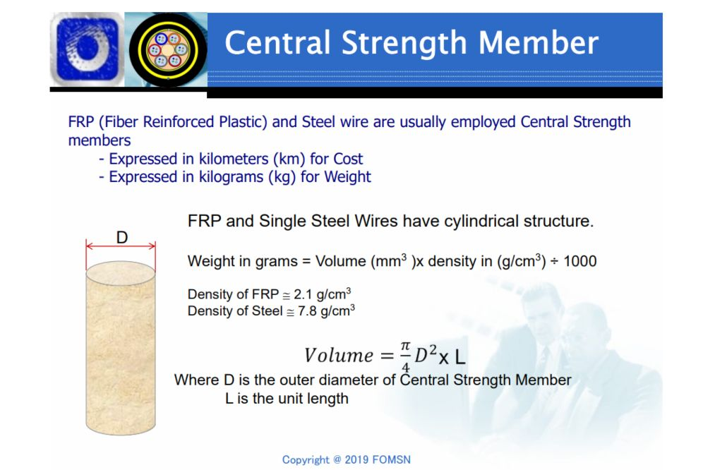 How to calculate the weight of FRP and Steel wires