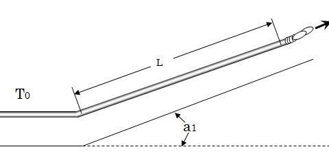 Cable pulling angle